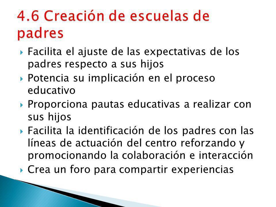 4.6 Creación de escuelas de padres