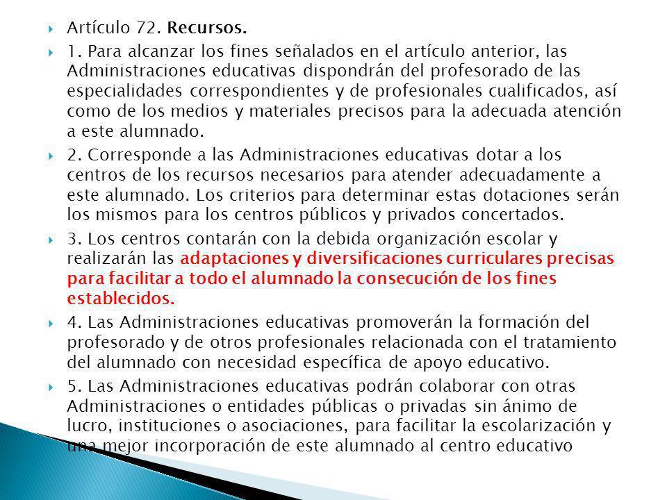 Artículo 72. Recursos.