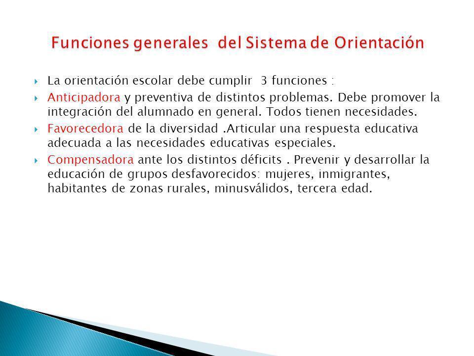 Funciones generales del Sistema de Orientación