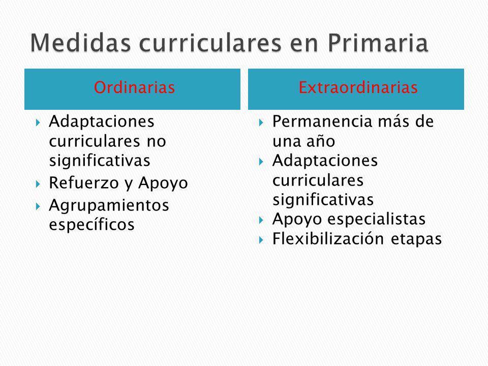 Medidas curriculares en Primaria