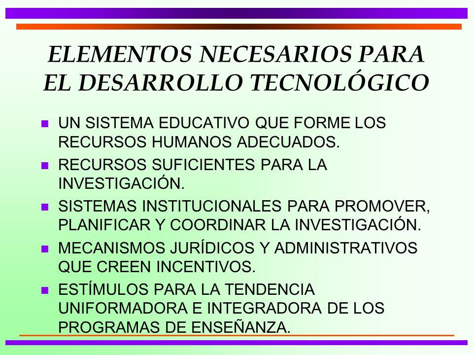 ELEMENTOS NECESARIOS PARA EL DESARROLLO TECNOLÓGICO