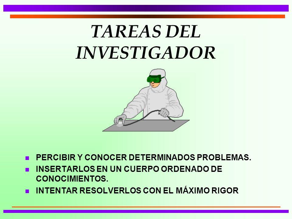 TAREAS DEL INVESTIGADOR
