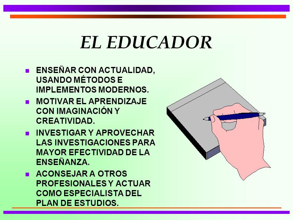 EL EDUCADOR ENSEÑAR CON ACTUALIDAD, USANDO MÉTODOS E IMPLEMENTOS MODERNOS. MOTIVAR EL APRENDIZAJE CON IMAGINACIÓN Y CREATIVIDAD.