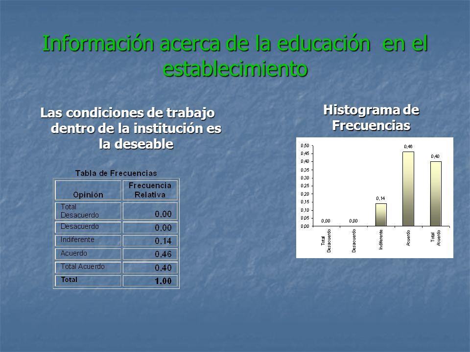 Información acerca de la educación en el establecimiento