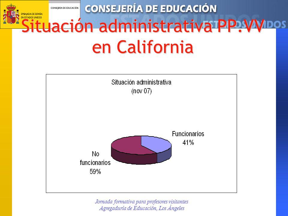 Situación administrativa PP.VV en California