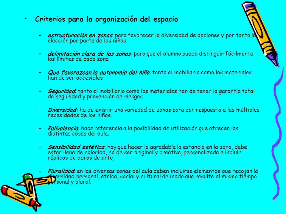 Criterios para la organización del espacio