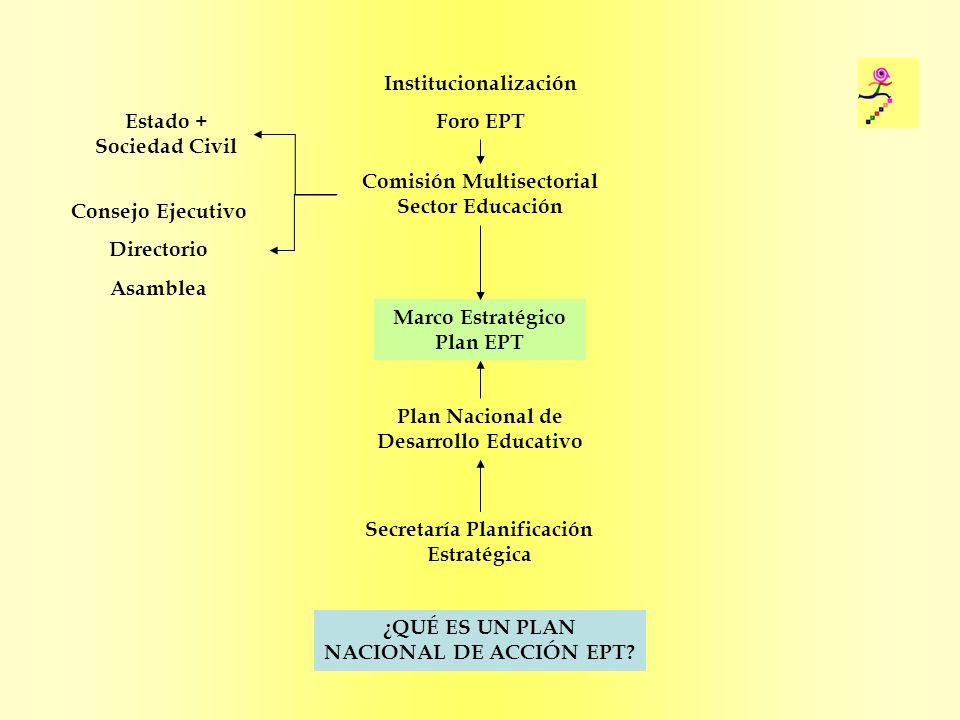 Institucionalización Foro EPT Estado + Sociedad Civil