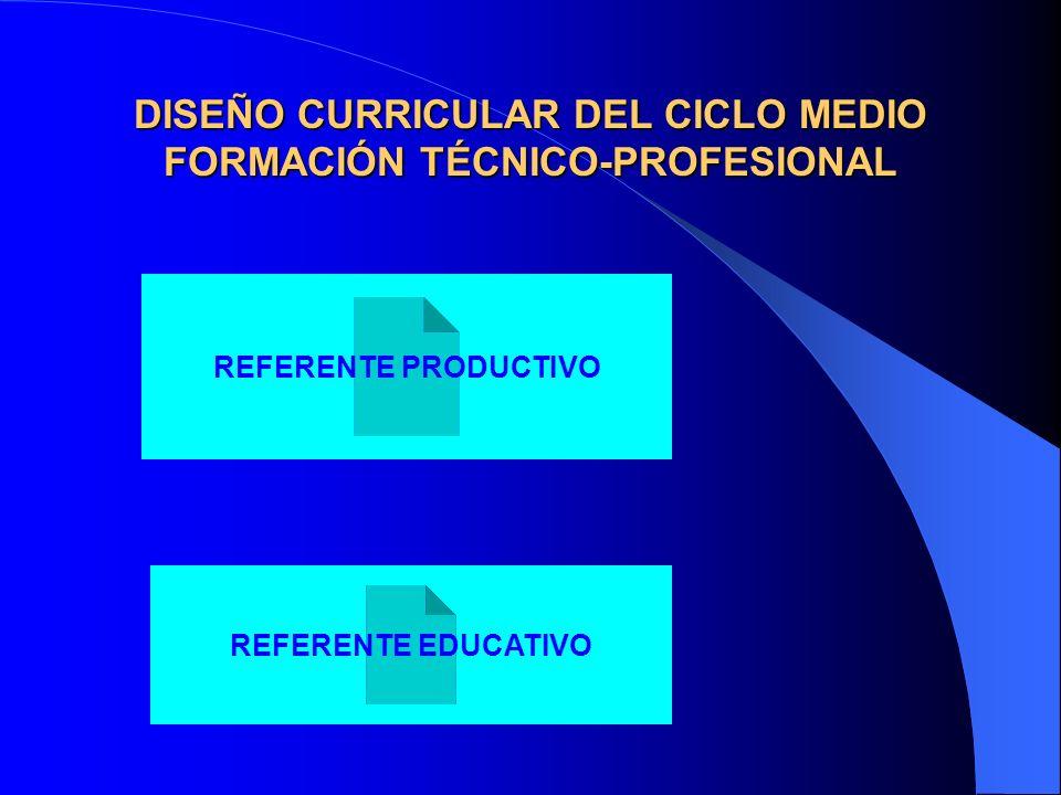 DISEÑO CURRICULAR DEL CICLO MEDIO FORMACIÓN TÉCNICO-PROFESIONAL