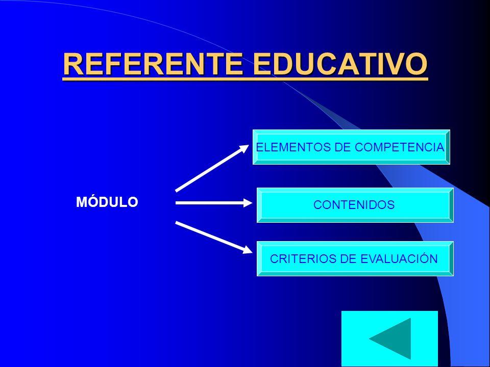 REFERENTE EDUCATIVO MÓDULO ELEMENTOS DE COMPETENCIA CONTENIDOS