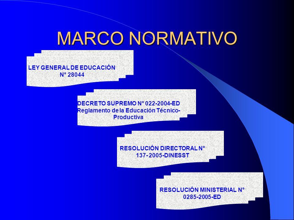 MARCO NORMATIVO LEY GENERAL DE EDUCACIÓN N° 28044