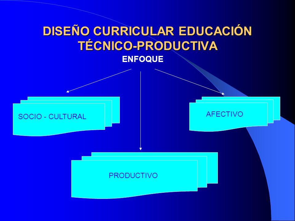 DISEÑO CURRICULAR EDUCACIÓN TÉCNICO-PRODUCTIVA
