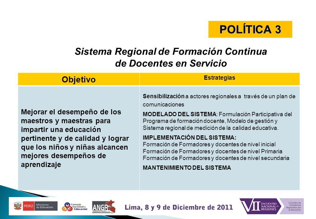 Sistema Regional de Formación Continua de Docentes en Servicio