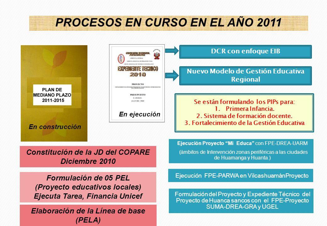 PROCESOS EN CURSO EN EL AÑO 2011