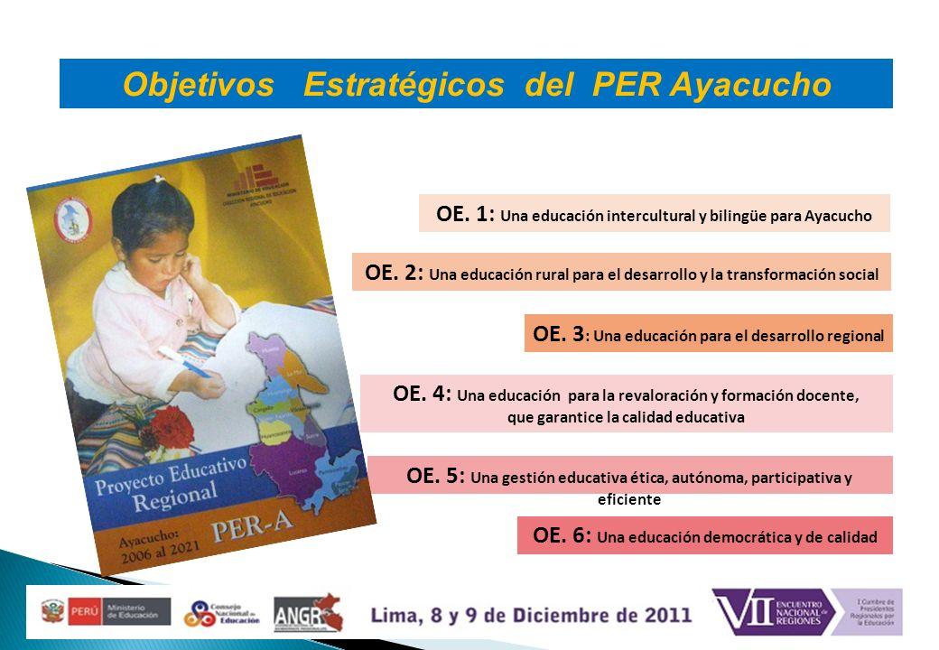 Objetivos Estratégicos del PER Ayacucho