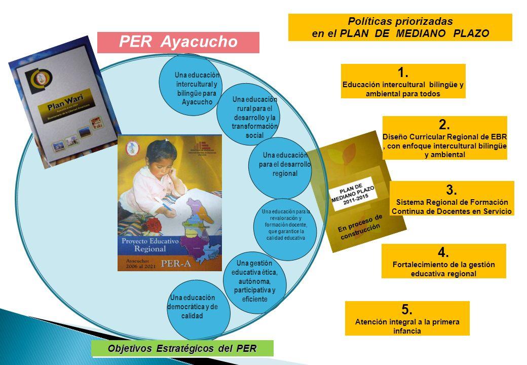 PER Ayacucho 1. 2. 3. 4. 5. Políticas priorizadas