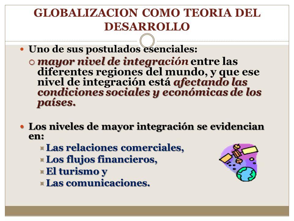 GLOBALIZACION COMO TEORIA DEL DESARROLLO