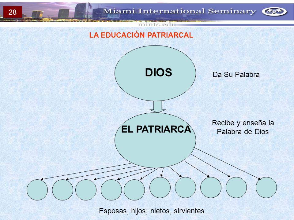 LA EDUCACIÓN PATRIARCAL