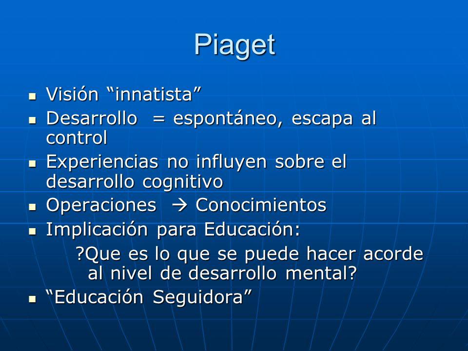 Piaget Visión innatista Desarrollo = espontáneo, escapa al control