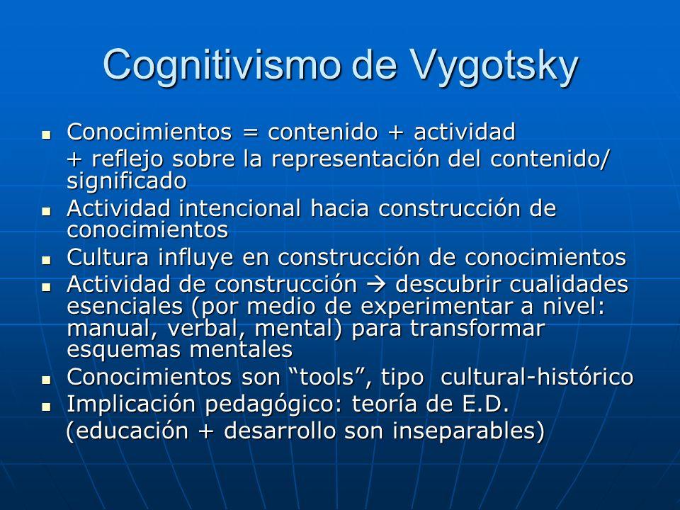 Cognitivismo de Vygotsky