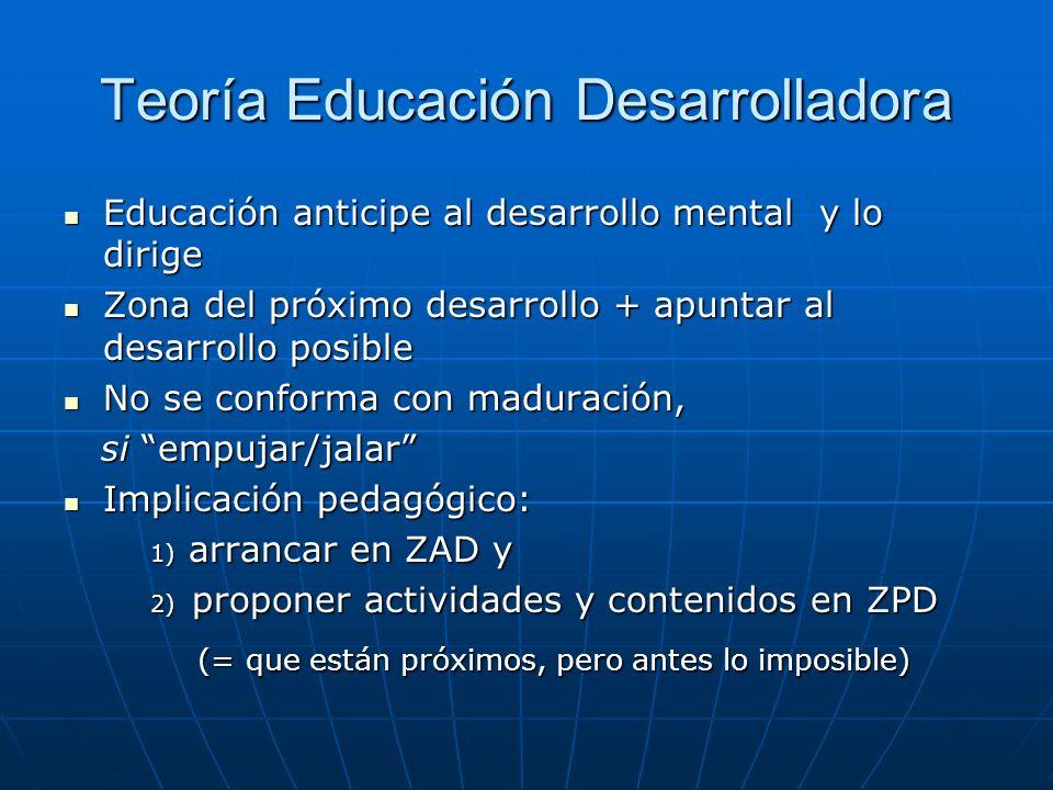 Teoría Educación Desarrolladora