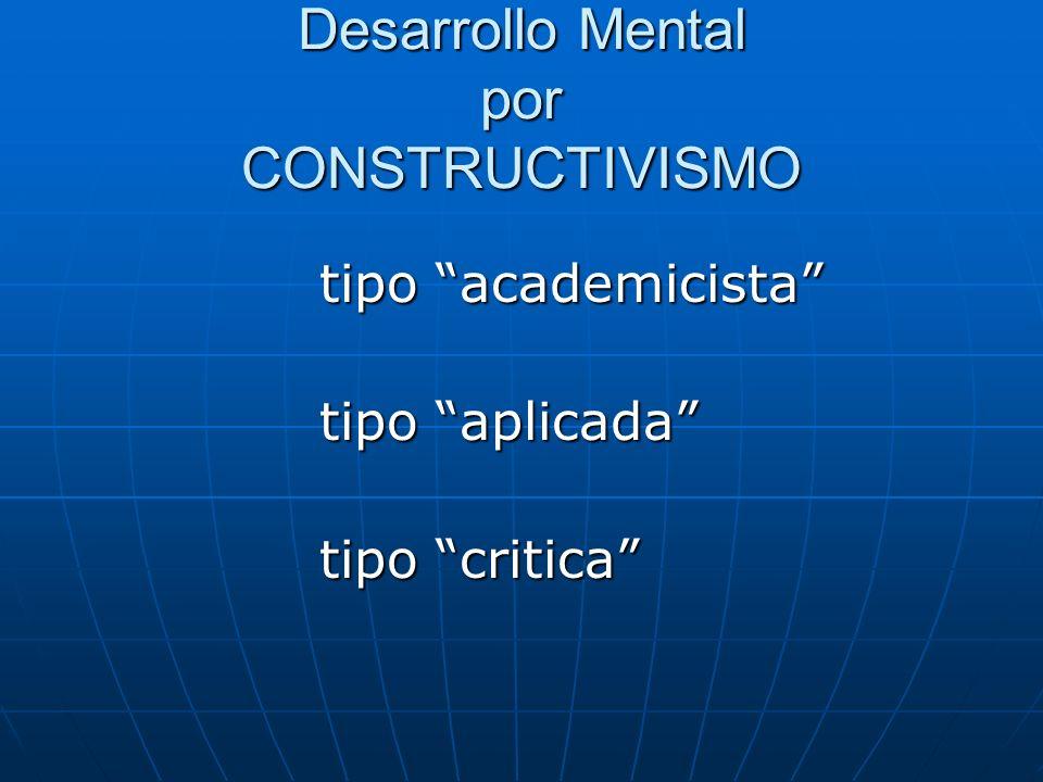 Desarrollo Mental por CONSTRUCTIVISMO