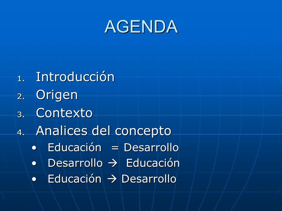 AGENDA Introducción Origen Contexto Analices del concepto