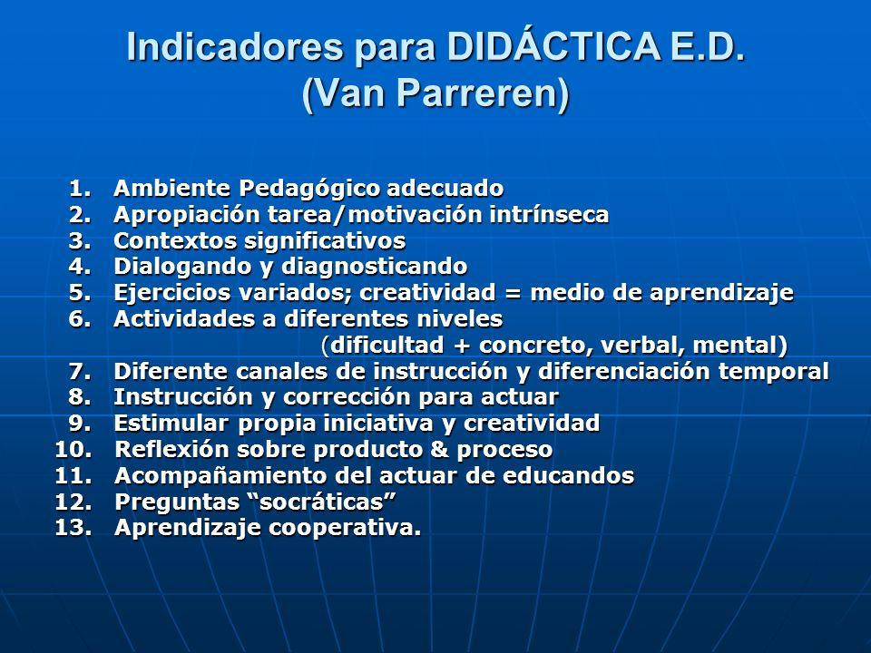 Indicadores para DIDÁCTICA E.D. (Van Parreren)