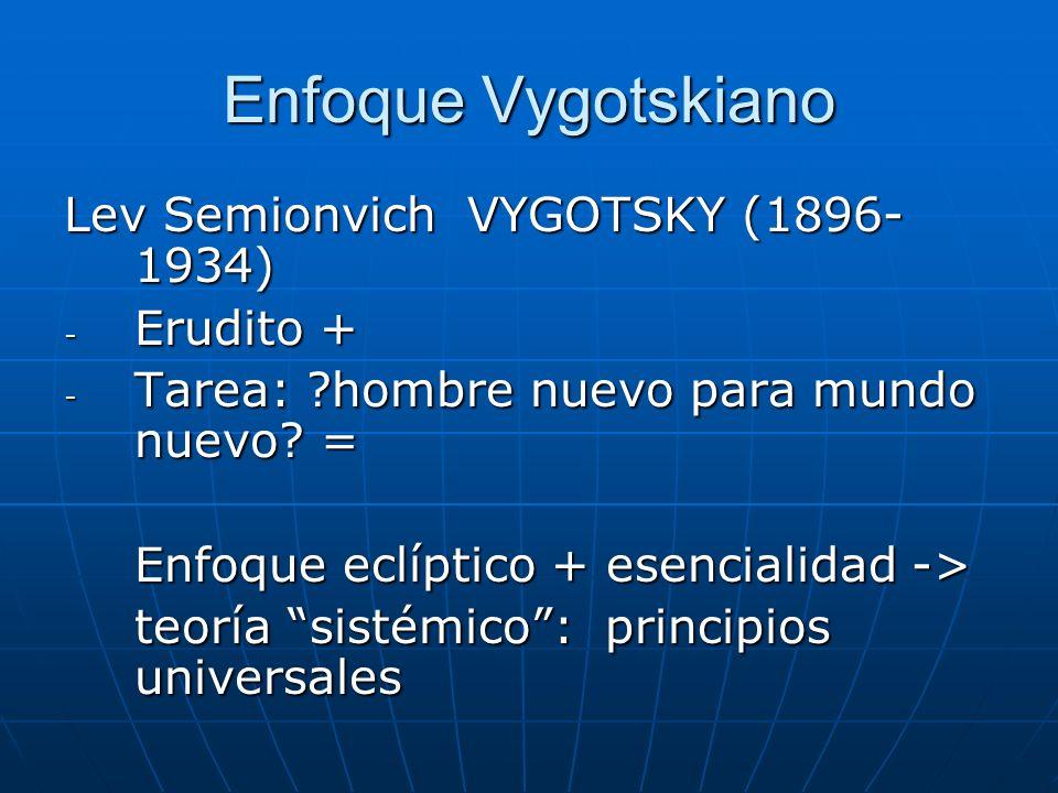 Enfoque Vygotskiano Lev Semionvich VYGOTSKY (1896-1934) Erudito +