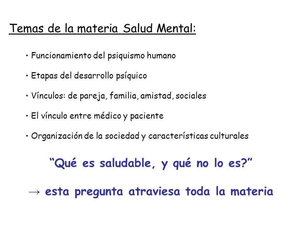 Temas de la materia Salud Mental: