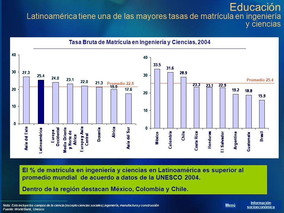Educación Latinoamérica tiene una de las mayores tasas de matrícula en ingeniería y ciencias