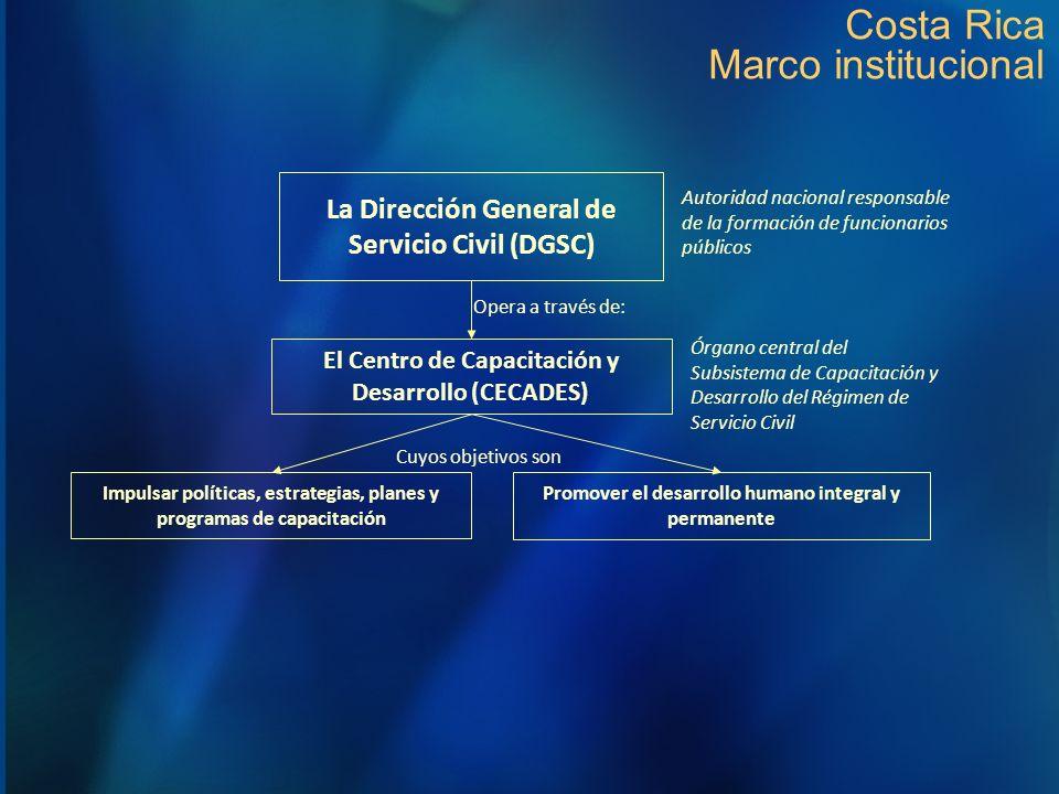 Costa Rica Marco institucional