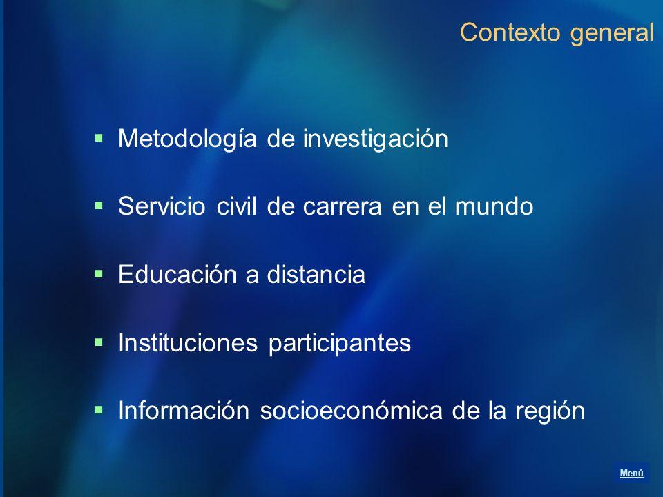 Metodología de investigación Servicio civil de carrera en el mundo