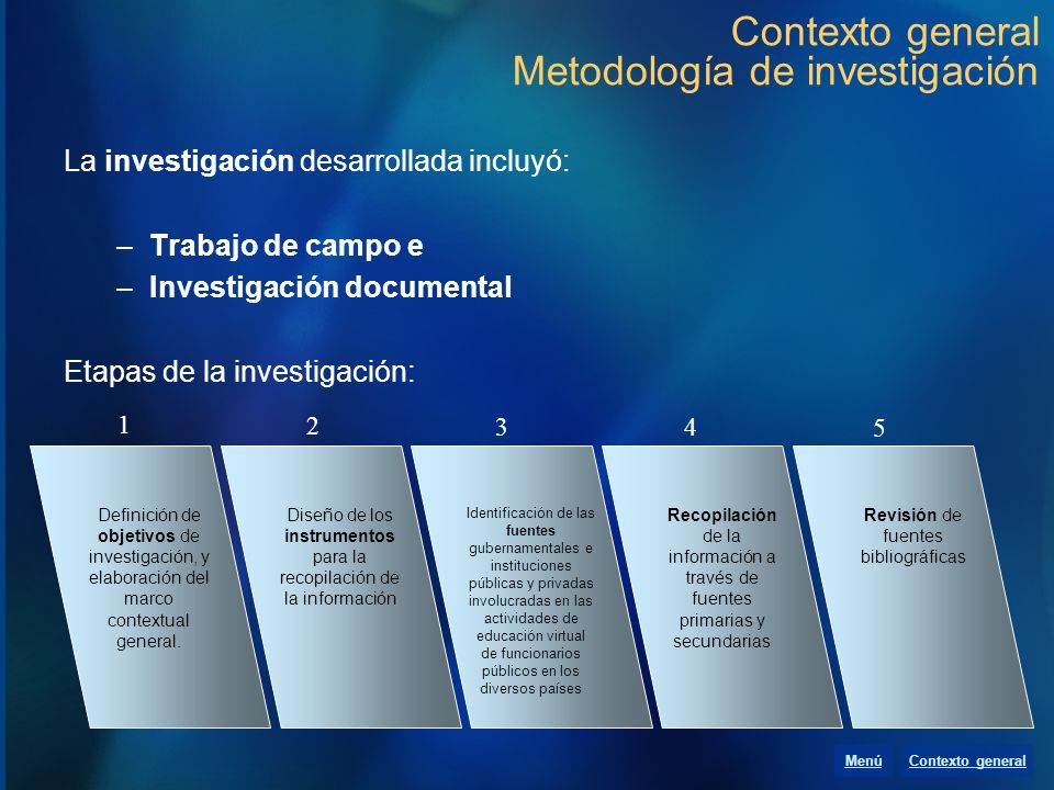 Contexto general Metodología de investigación