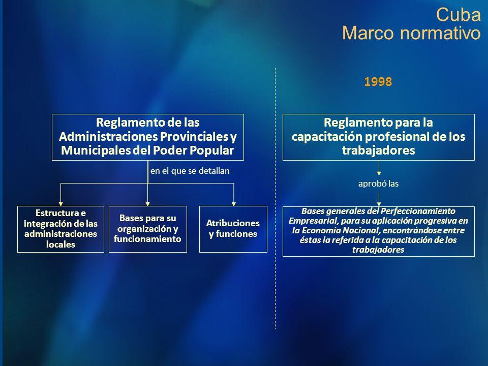 Cuba Marco normativo 1998. Reglamento de las Administraciones Provinciales y Municipales del Poder Popular.