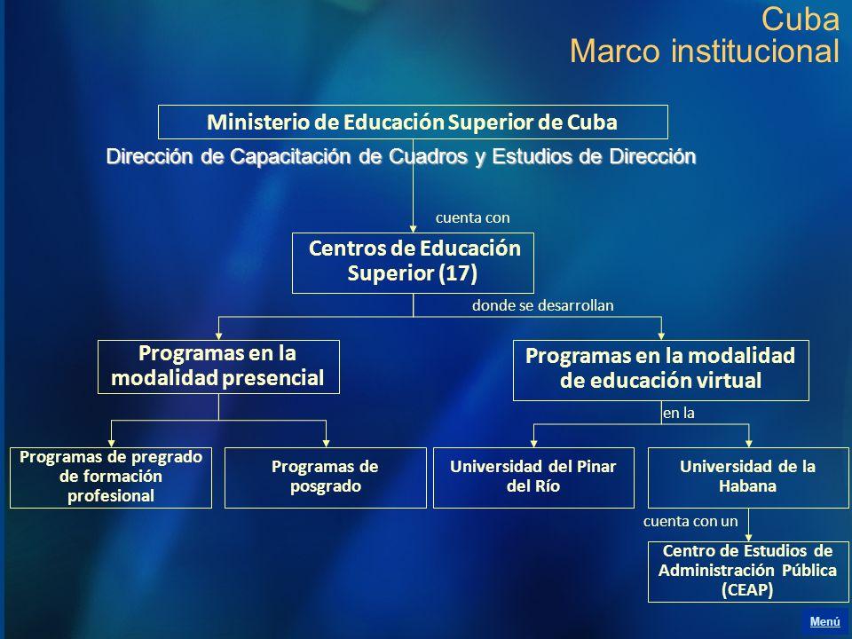 Cuba Marco institucional