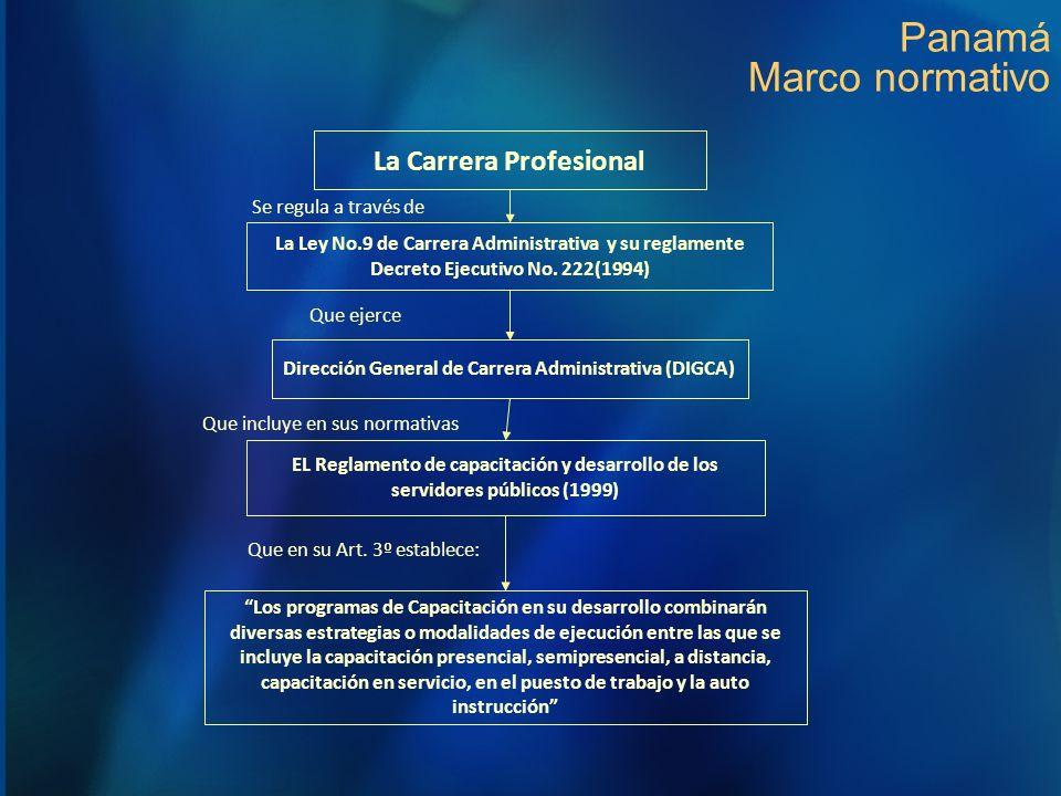 Panamá Marco normativo