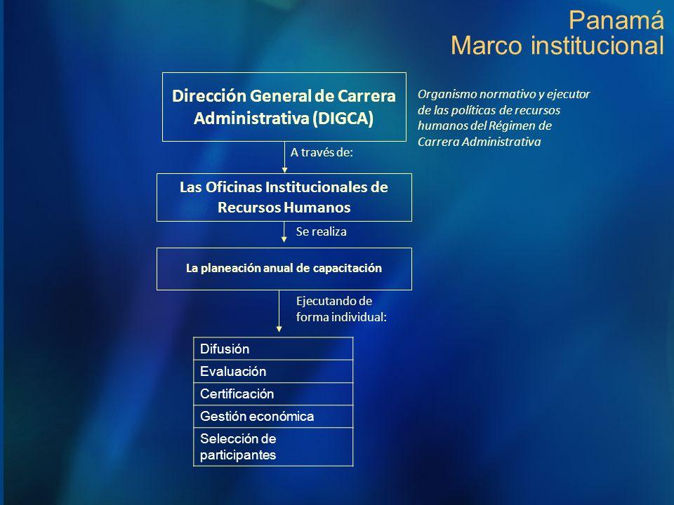 Panamá Marco institucional