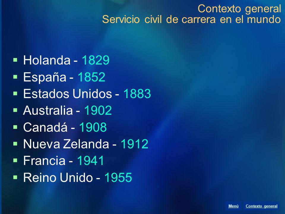 Contexto general Servicio civil de carrera en el mundo