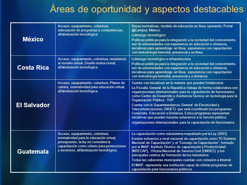 Áreas de oportunidad y aspectos destacables