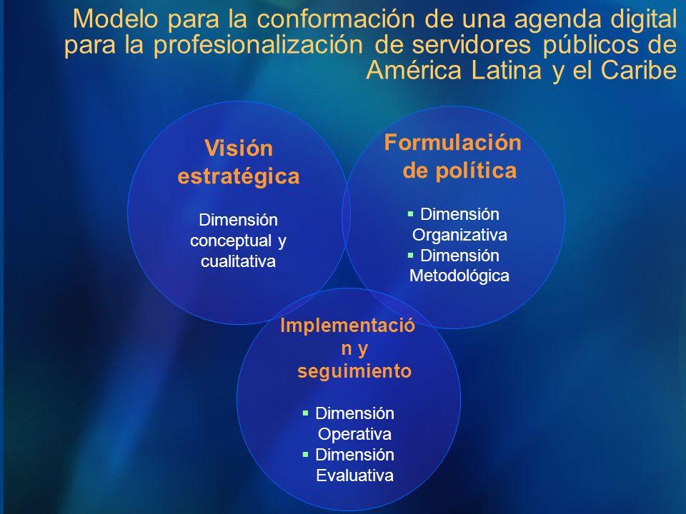 Formulación de política Implementación y seguimiento