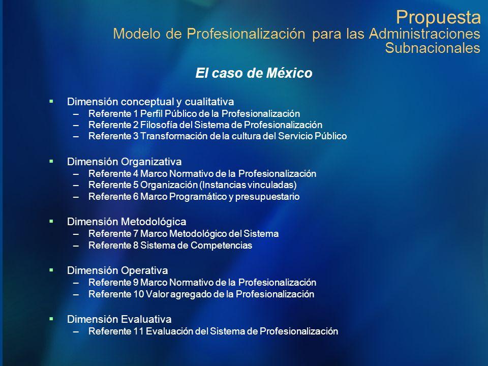 Propuesta Modelo de Profesionalización para las Administraciones Subnacionales