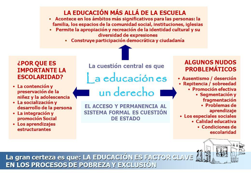 La educación es un derecho