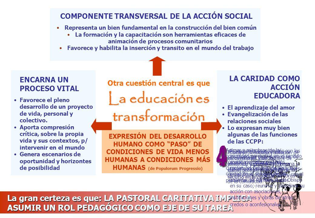 La educación es transformación