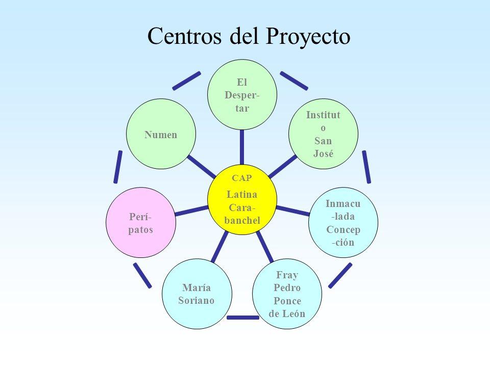 Centros del Proyecto