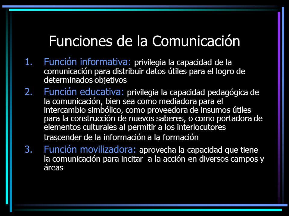 Funciones de la Comunicación