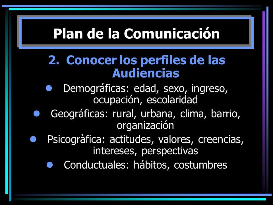 Plan de la Comunicación