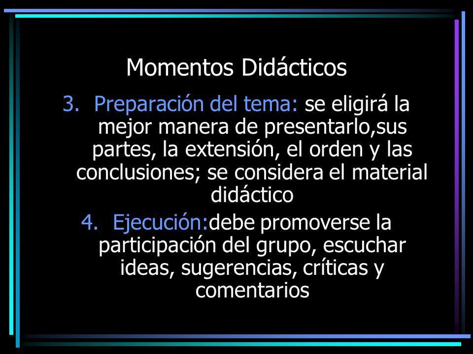 Momentos Didácticos
