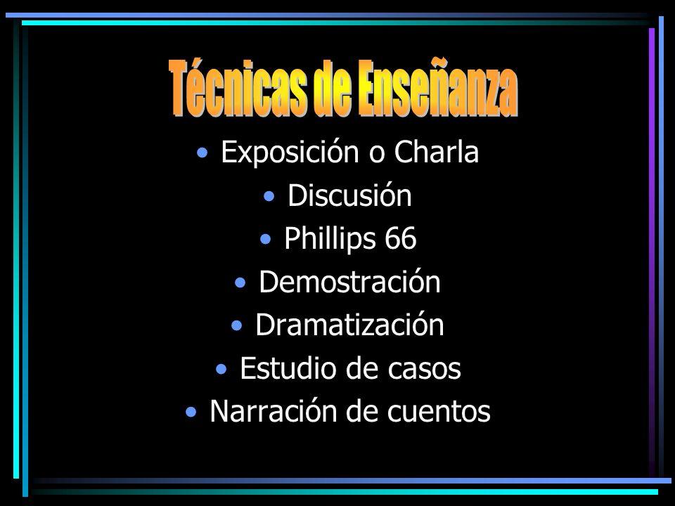 Técnicas de Enseñanza Exposición o Charla Discusión Phillips 66