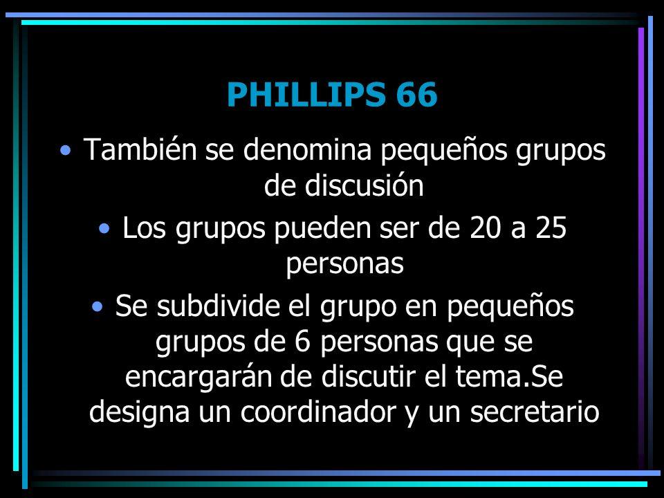 PHILLIPS 66 También se denomina pequeños grupos de discusión
