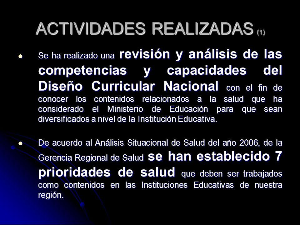 ACTIVIDADES REALIZADAS (1)